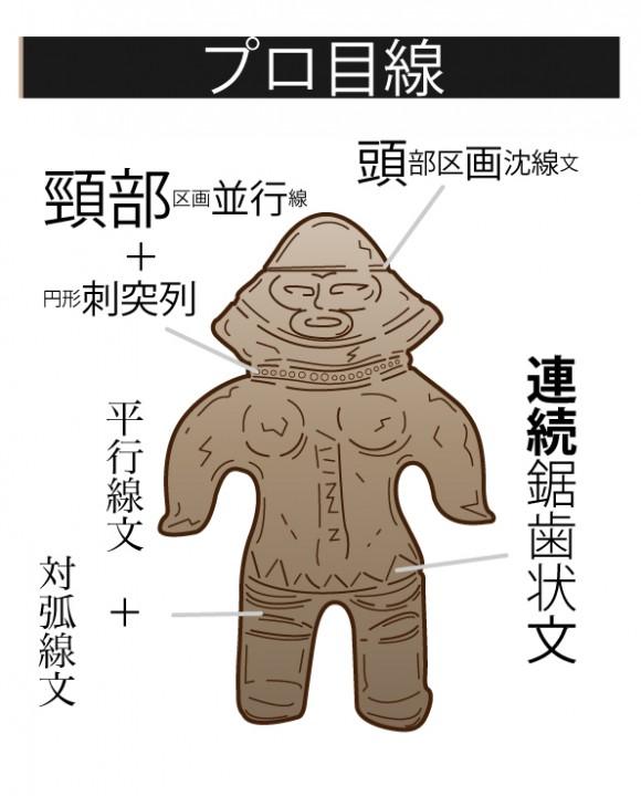 椎塚pro